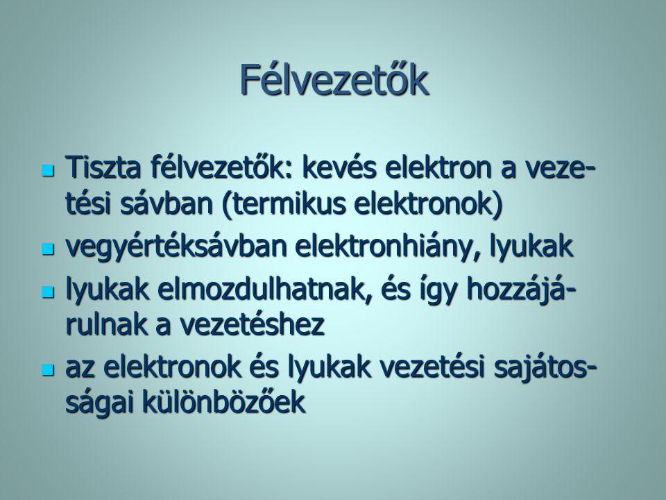 Félvezetők Tiszta félvezetők: kevés elektron a veze-tési sávban (termikus elektronok) vegyértéksávban elektronhiány, lyukak.