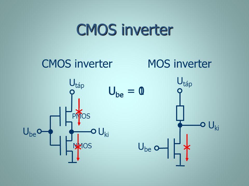 CMOS inverter CMOS inverter MOS inverter Ube = 1 Ube = 0 Utáp Utáp Uki