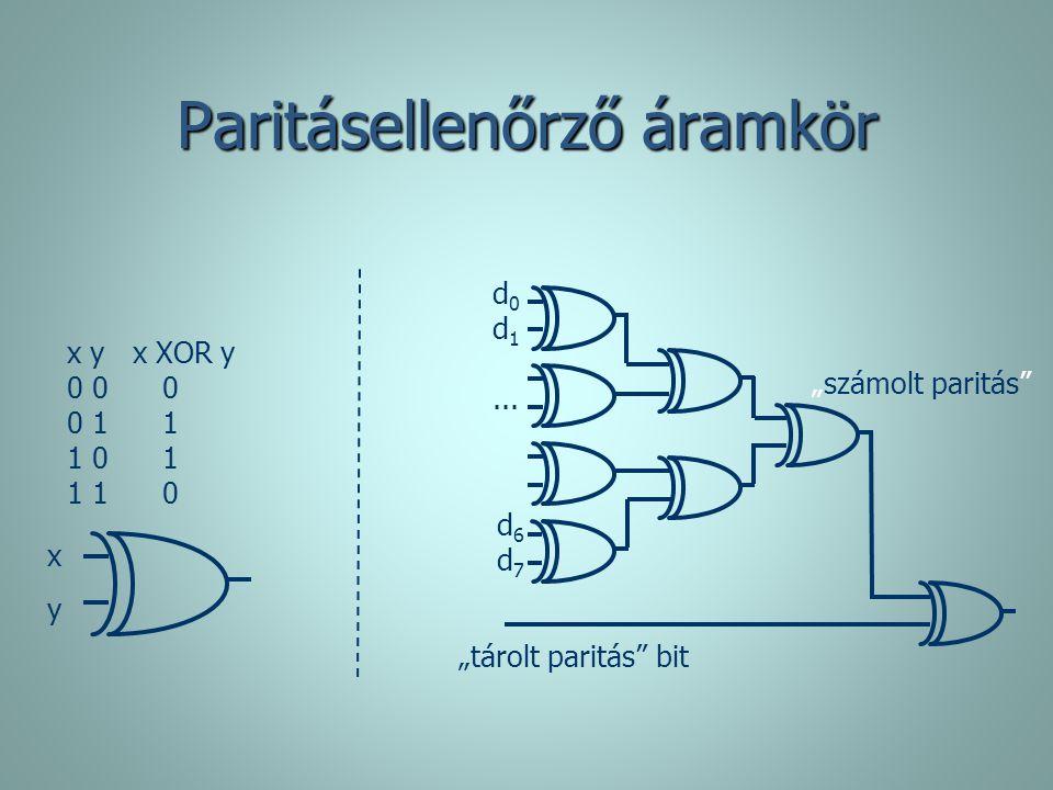 Paritásellenőrző áramkör