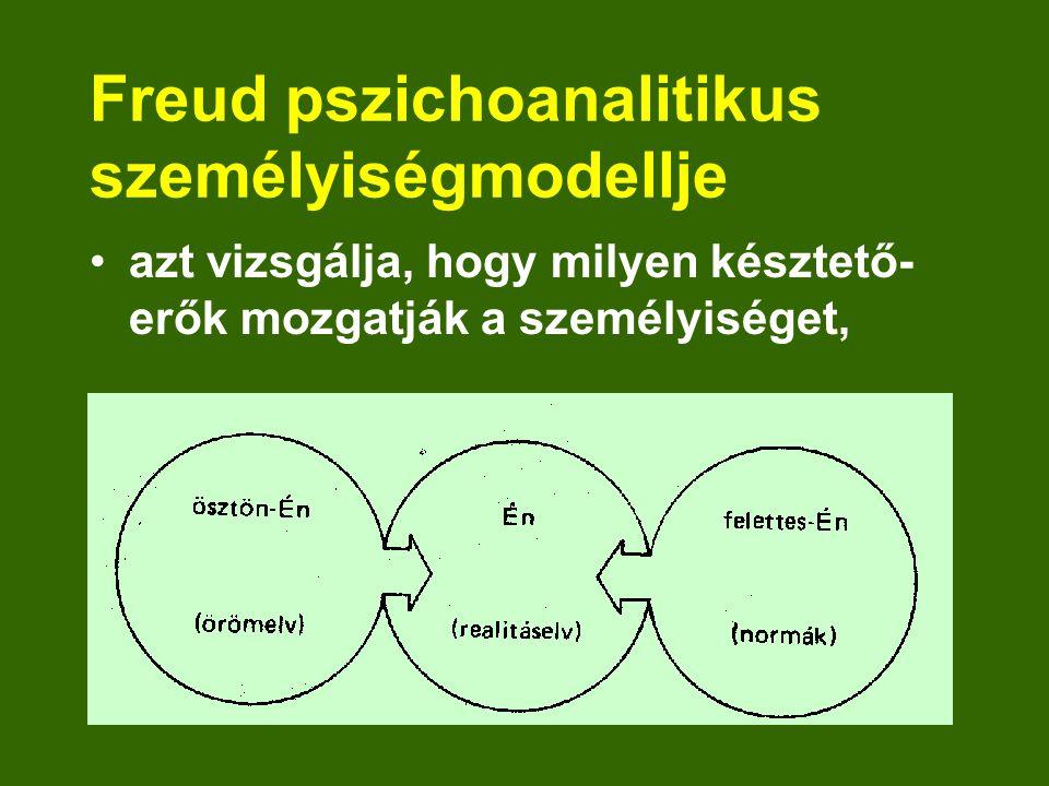 Freud pszichoanalitikus személyiségmodellje