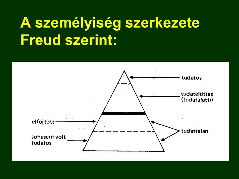 A személyiség szerkezete Freud szerint: