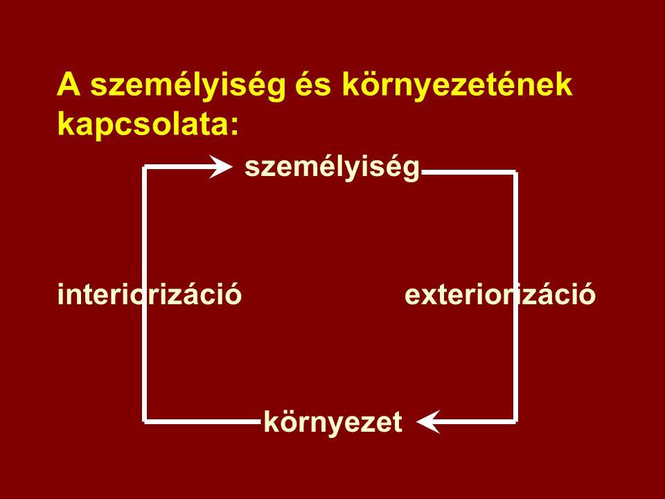 A személyiség és környezetének kapcsolata: