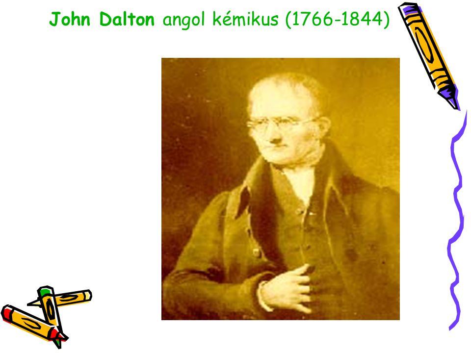 John Dalton angol kémikus (1766-1844)