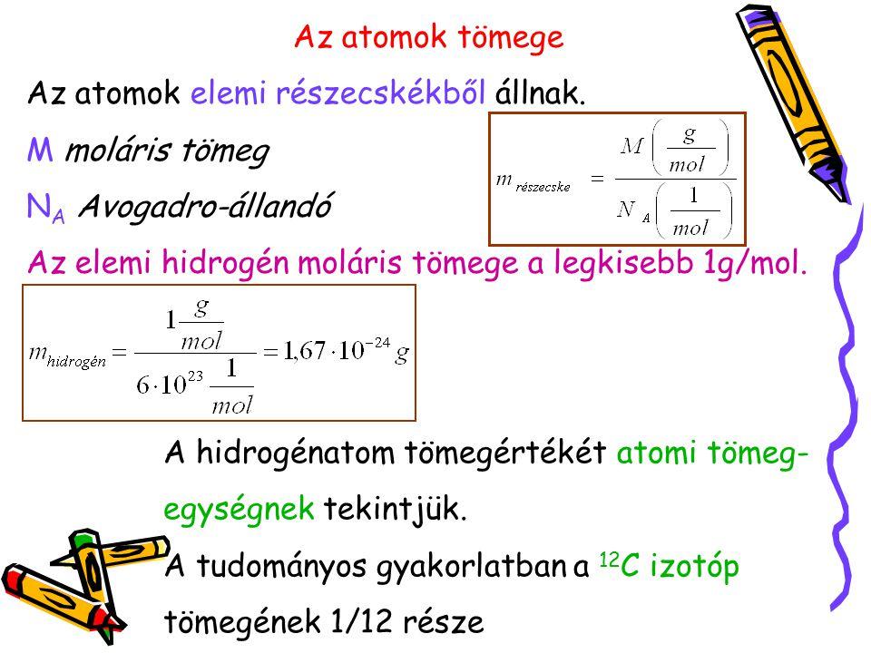 Az atomok tömege Az atomok elemi részecskékből állnak. M moláris tömeg. NA Avogadro-állandó. Az elemi hidrogén moláris tömege a legkisebb 1g/mol.