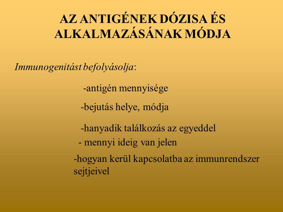 AZ ANTIGÉNEK DÓZISA ÉS ALKALMAZÁSÁNAK MÓDJA