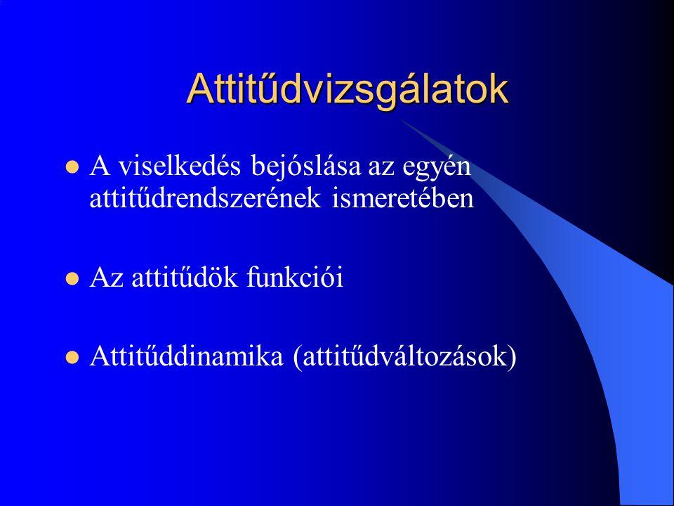Attitűdvizsgálatok A viselkedés bejóslása az egyén attitűdrendszerének ismeretében. Az attitűdök funkciói.