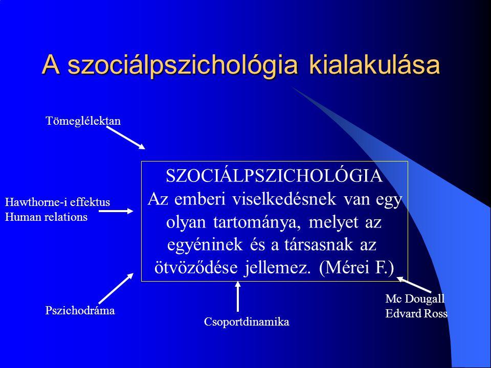 A szociálpszichológia kialakulása