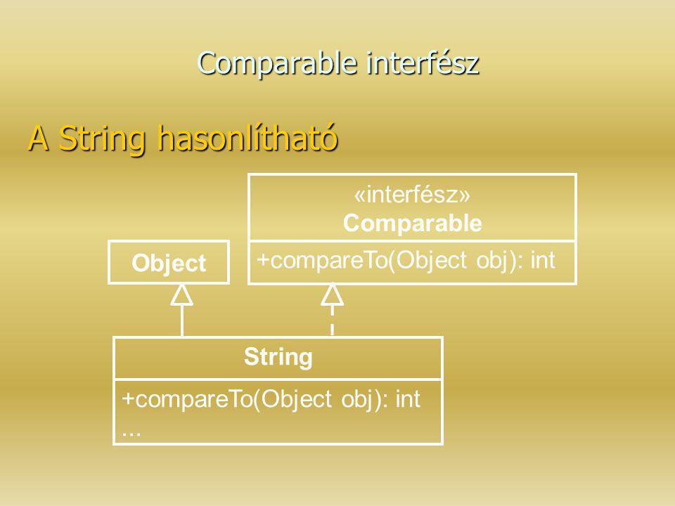 A String hasonlítható Comparable interfész «interfész» Comparable