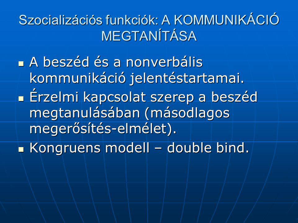 Szocializációs funkciók: A KOMMUNIKÁCIÓ MEGTANÍTÁSA