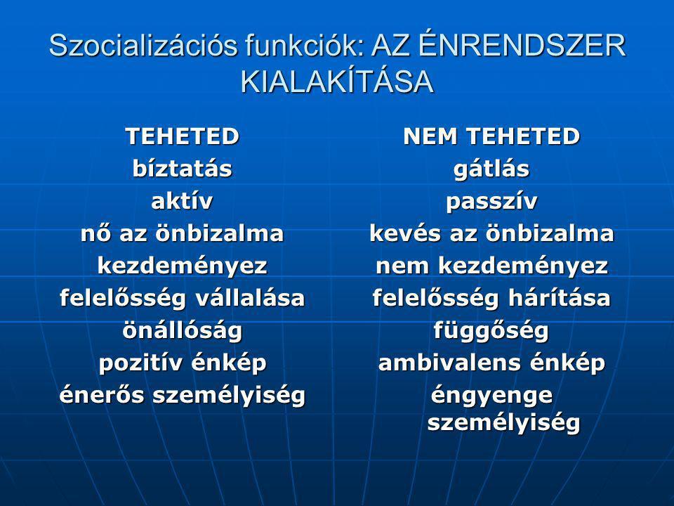 Szocializációs funkciók: AZ ÉNRENDSZER KIALAKÍTÁSA