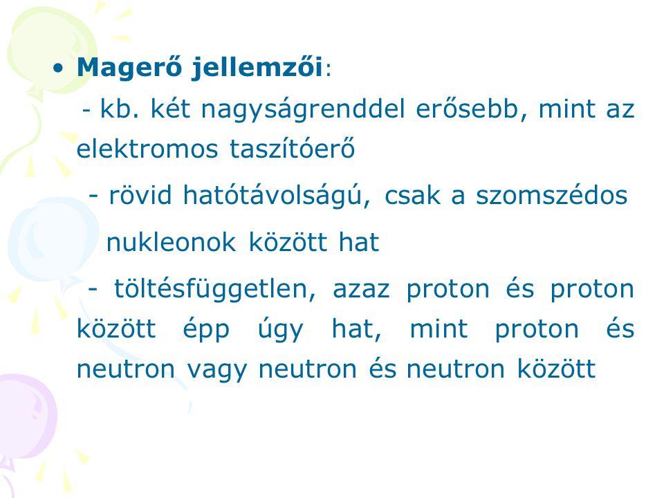 - rövid hatótávolságú, csak a szomszédos nukleonok között hat