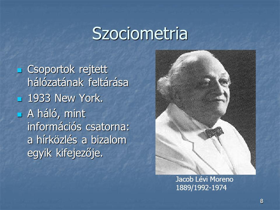 Szociometria Csoportok rejtett hálózatának feltárása 1933 New York.