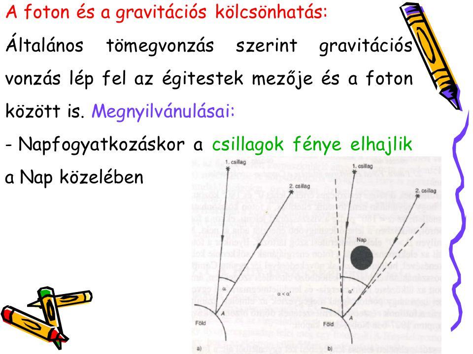 A foton és a gravitációs kölcsönhatás:
