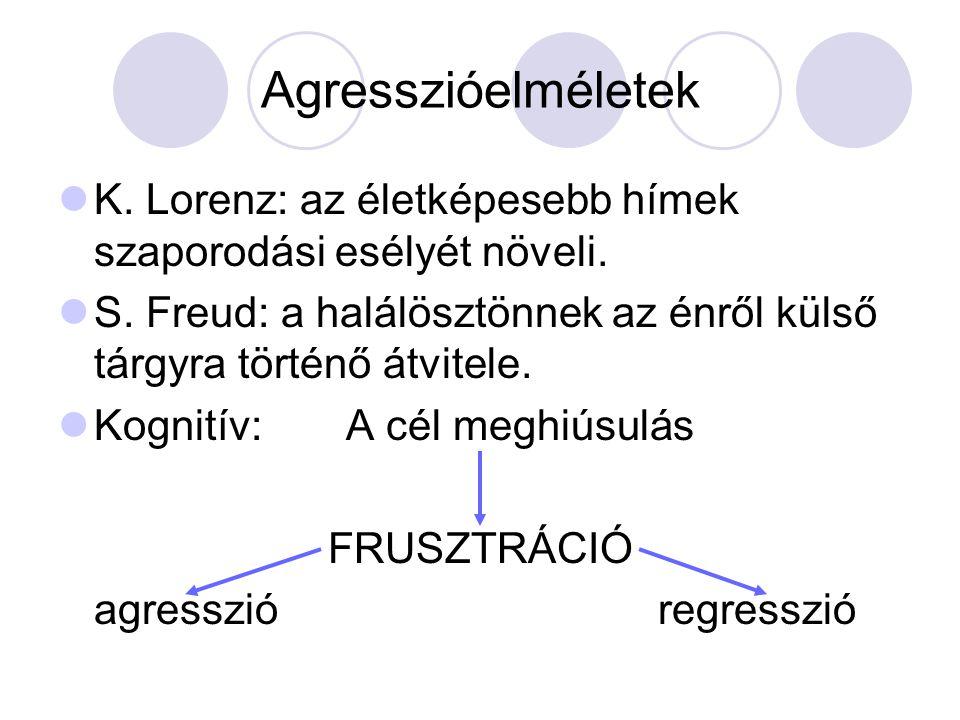 Agresszióelméletek K. Lorenz: az életképesebb hímek szaporodási esélyét növeli. S. Freud: a halálösztönnek az énről külső tárgyra történő átvitele.