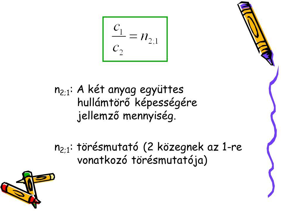 n2;1: A két anyag együttes hullámtörő képességére jellemző mennyiség.