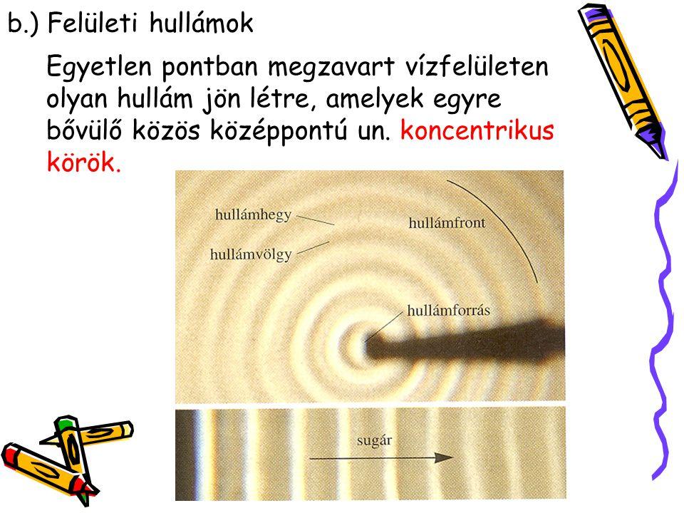 b.) Felületi hullámok Egyetlen pontban megzavart vízfelületen olyan hullám jön létre, amelyek egyre bővülő közös középpontú un.