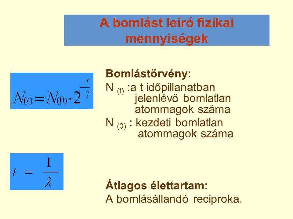 A bomlást leíró fizikai mennyiségek