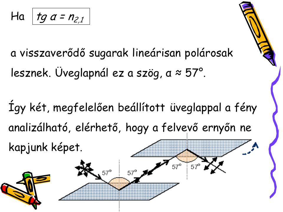 Ha tg α = n2,1. a visszaverődő sugarak lineárisan polárosak lesznek. Üveglapnál ez a szög, α ≈ 57°.