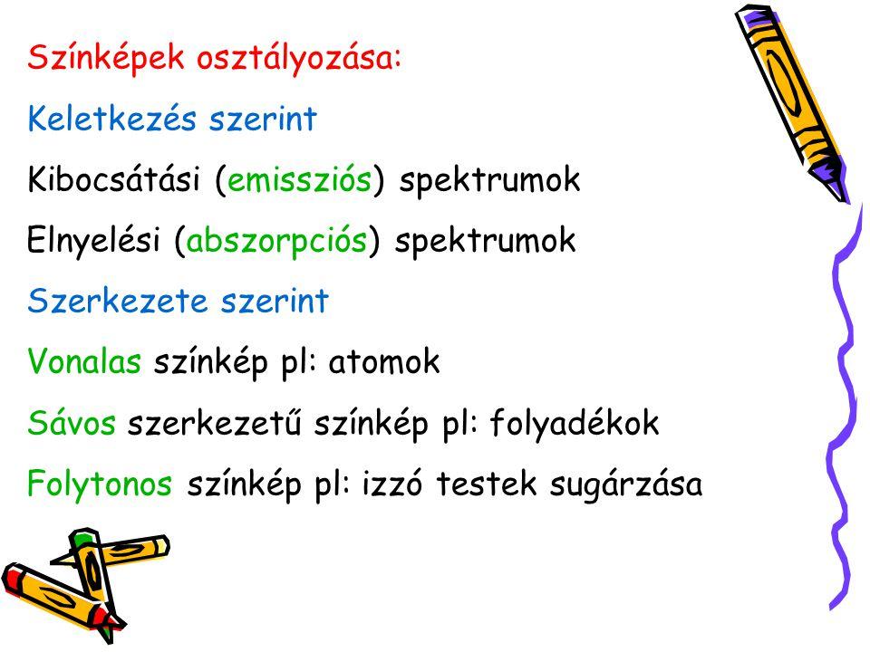 Színképek osztályozása: