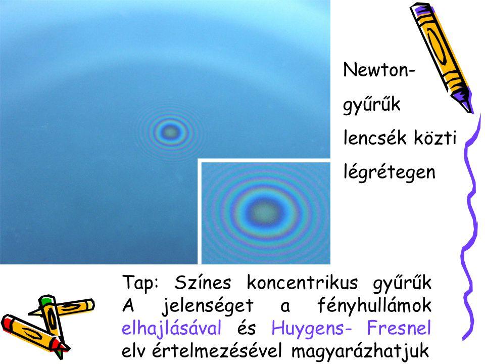 Newton-gyűrűk lencsék közti légrétegen