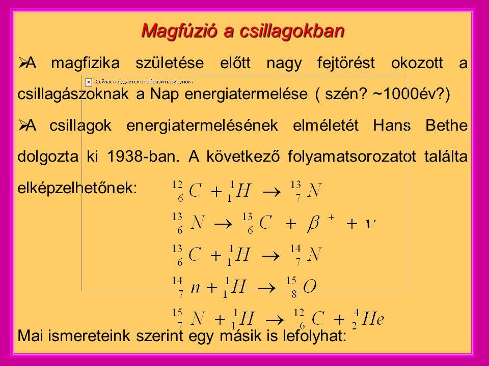Magfúzió a csillagokban