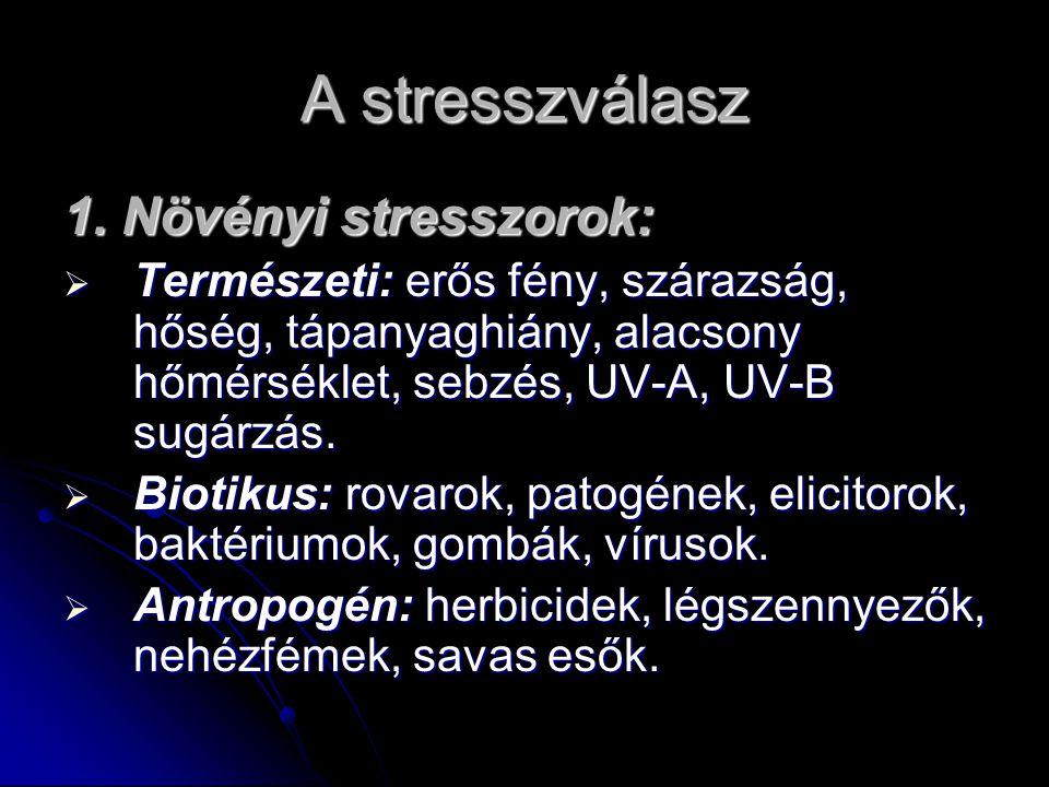 A stresszválasz 1. Növényi stresszorok: