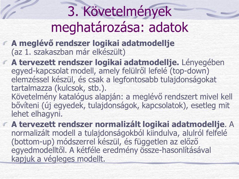 3. Követelmények meghatározása: adatok