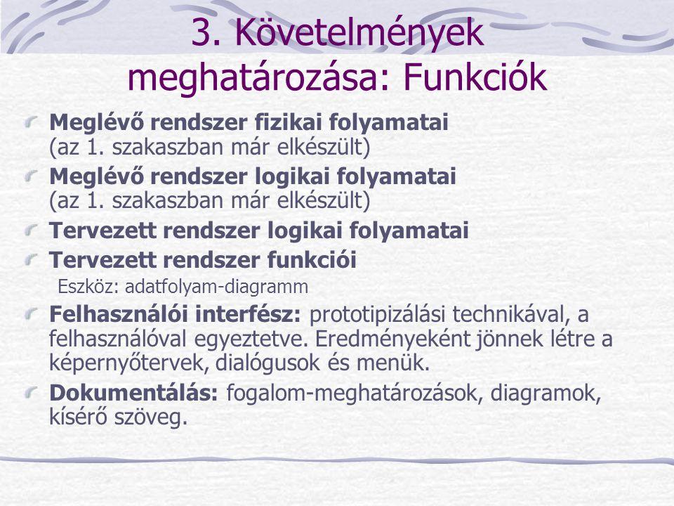3. Követelmények meghatározása: Funkciók