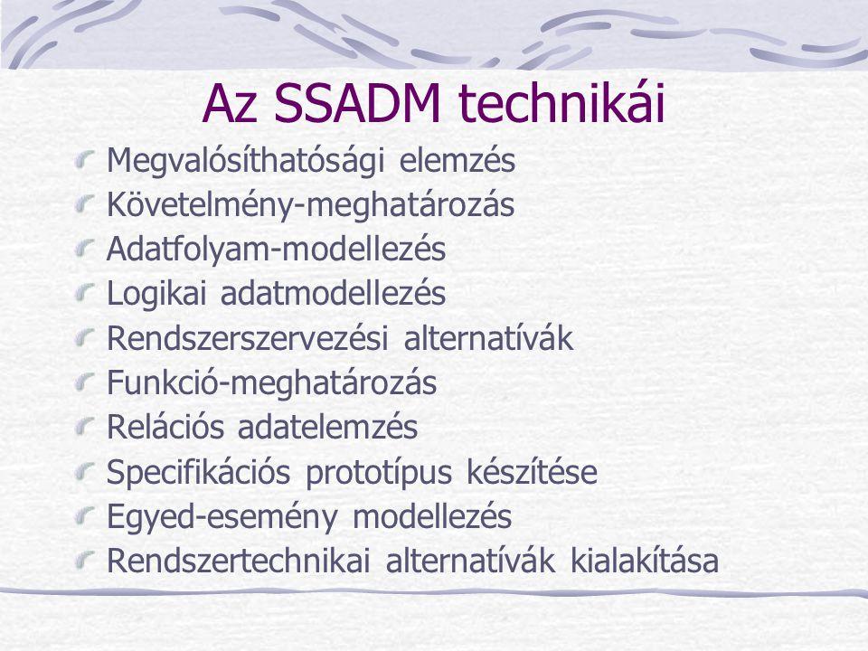 Az SSADM technikái Megvalósíthatósági elemzés Követelmény-meghatározás