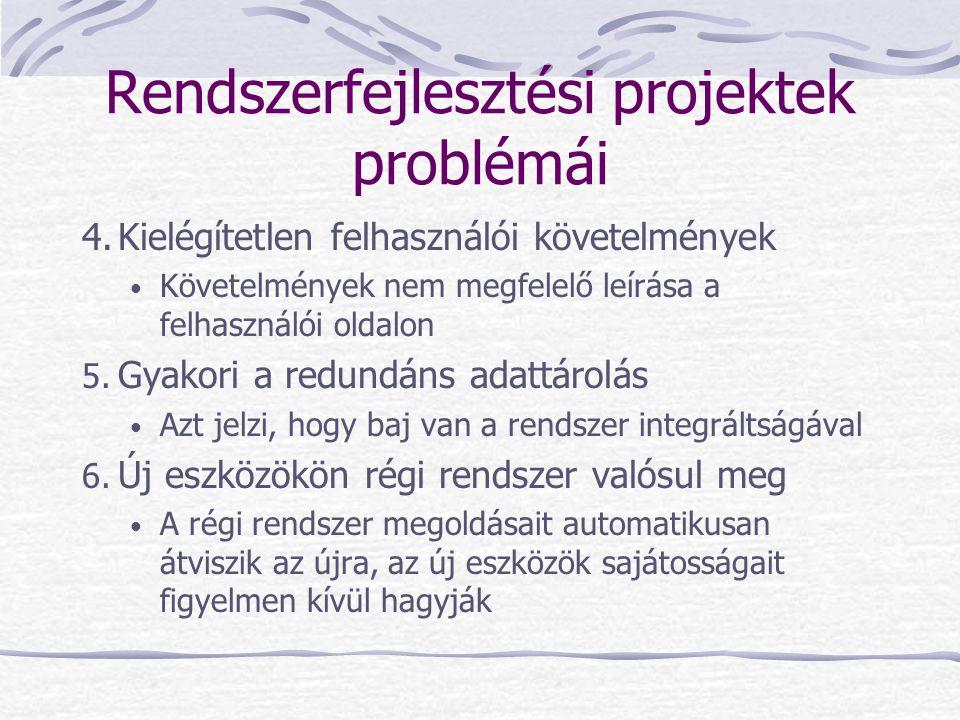 Rendszerfejlesztési projektek problémái