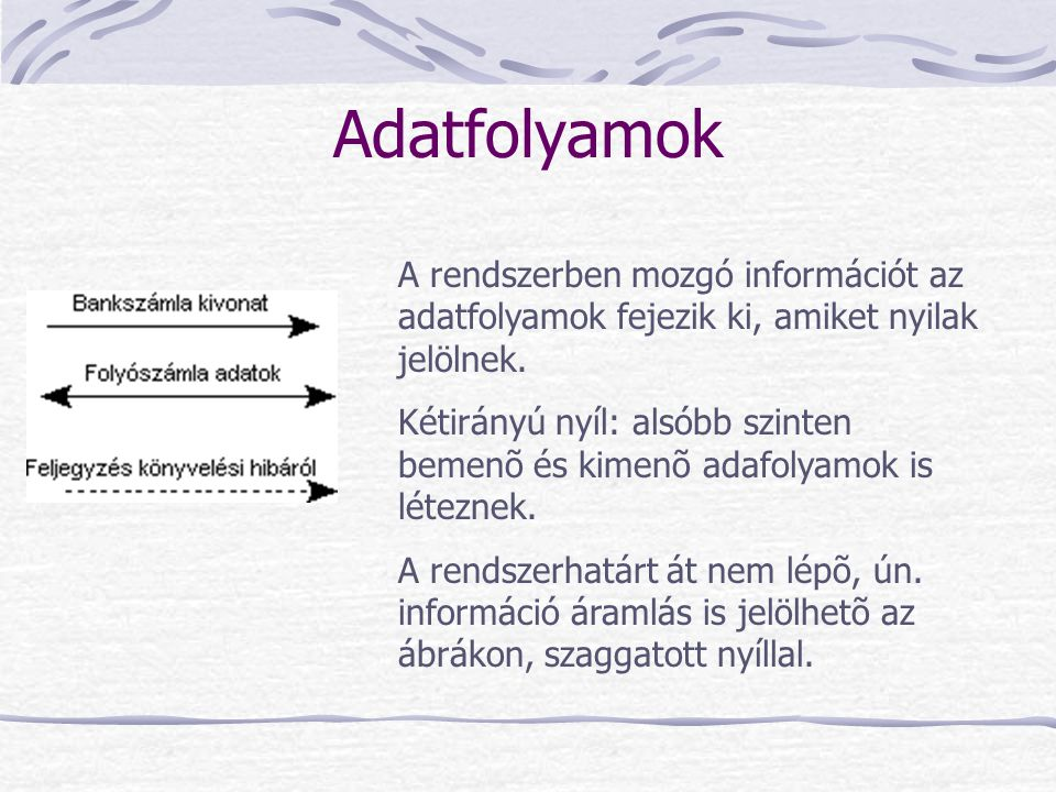 Adatfolyamok A rendszerben mozgó információt az adatfolyamok fejezik ki, amiket nyilak jelölnek.