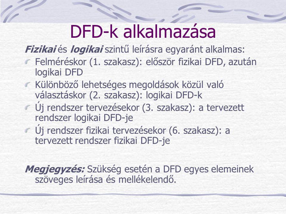 DFD-k alkalmazása Fizikai és logikai szintű leírásra egyaránt alkalmas: Felméréskor (1. szakasz): először fizikai DFD, azután logikai DFD.