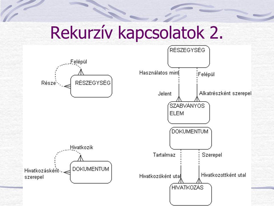 Rekurzív kapcsolatok 2. A hálós kapcsolódás egy egyed önmagához visszatérõ sok-sok kapcsolatát jelenti.