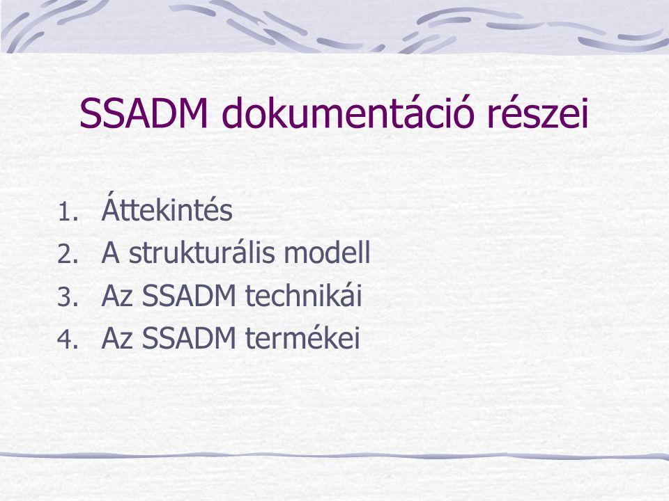 SSADM dokumentáció részei