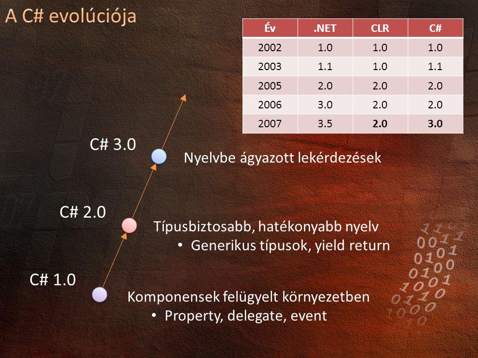 A C# evolúciója C# 3.0 C# 2.0 C# 1.0 Nyelvbe ágyazott lekérdezések