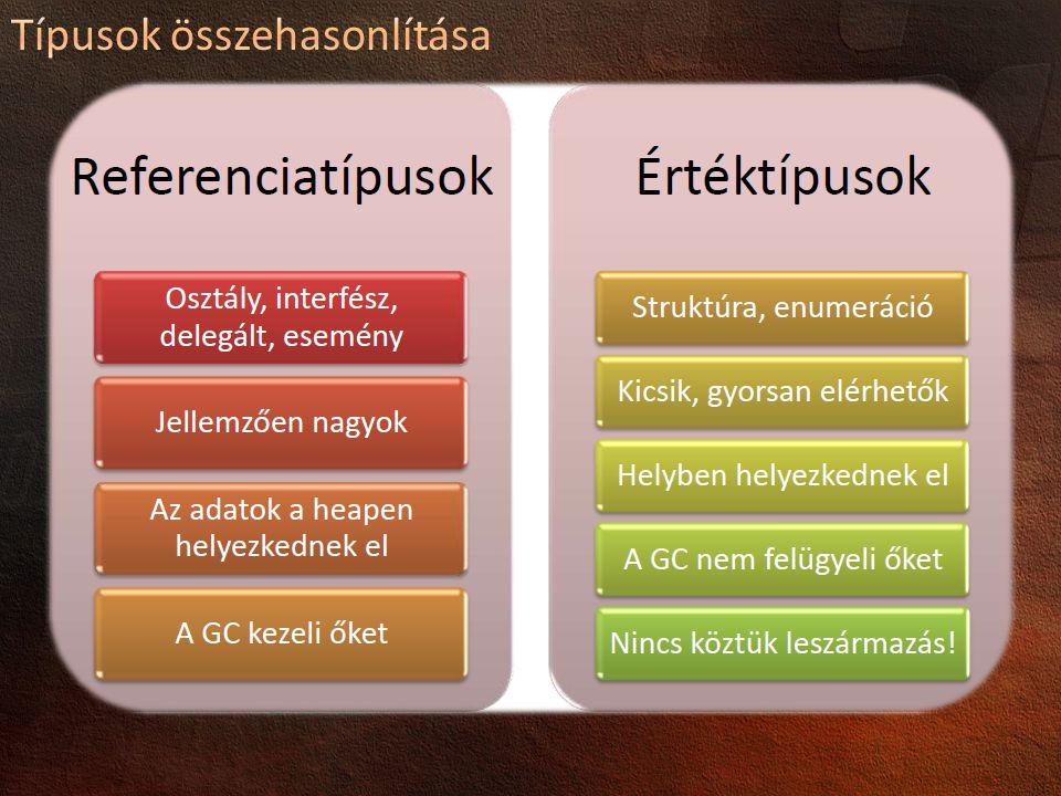 Típusok összehasonlítása