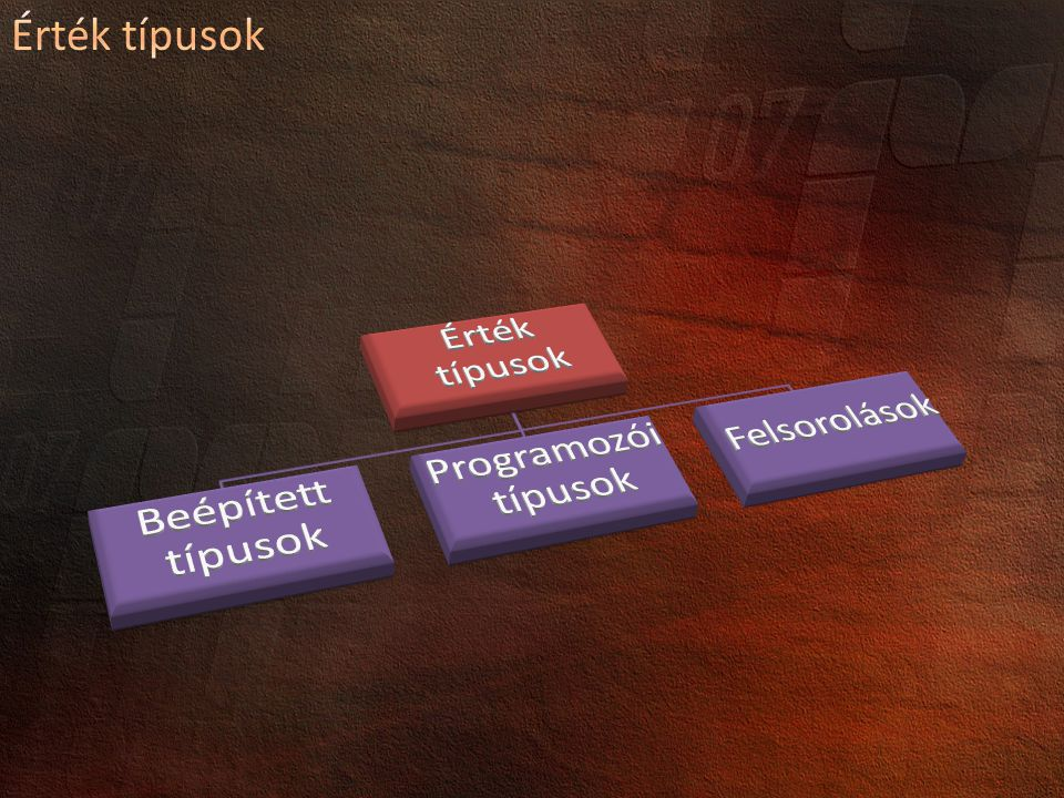 Érték típusok Az érték típusok három csoportba oszthatók.