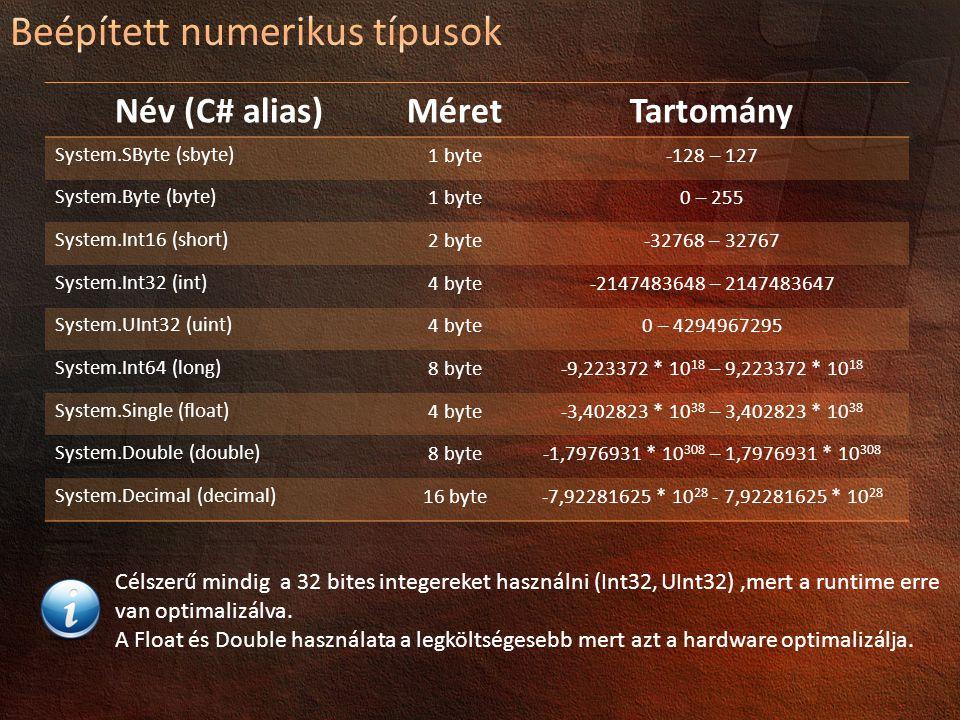 Beépített numerikus típusok