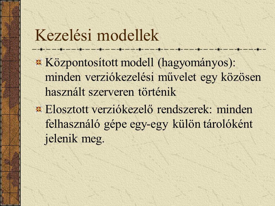 Kezelési modellek Központosított modell (hagyományos): minden verziókezelési művelet egy közösen használt szerveren történik.