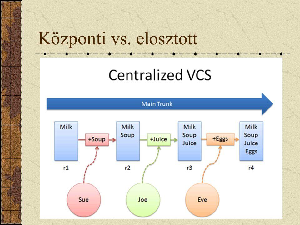 Központi vs. elosztott Main trunk : közös változat
