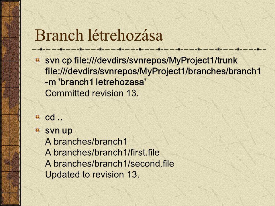 Branch létrehozása