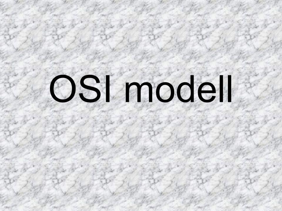OSI modell