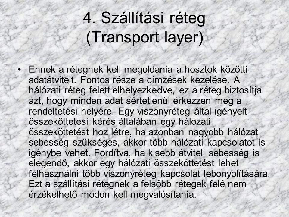 4. Szállítási réteg (Transport layer)