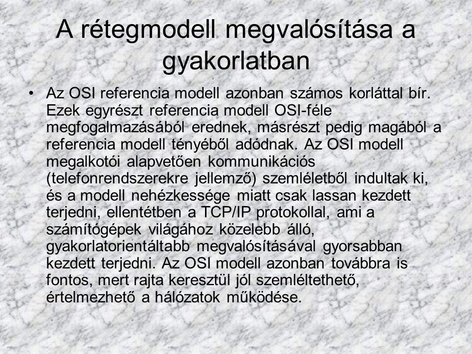 A rétegmodell megvalósítása a gyakorlatban