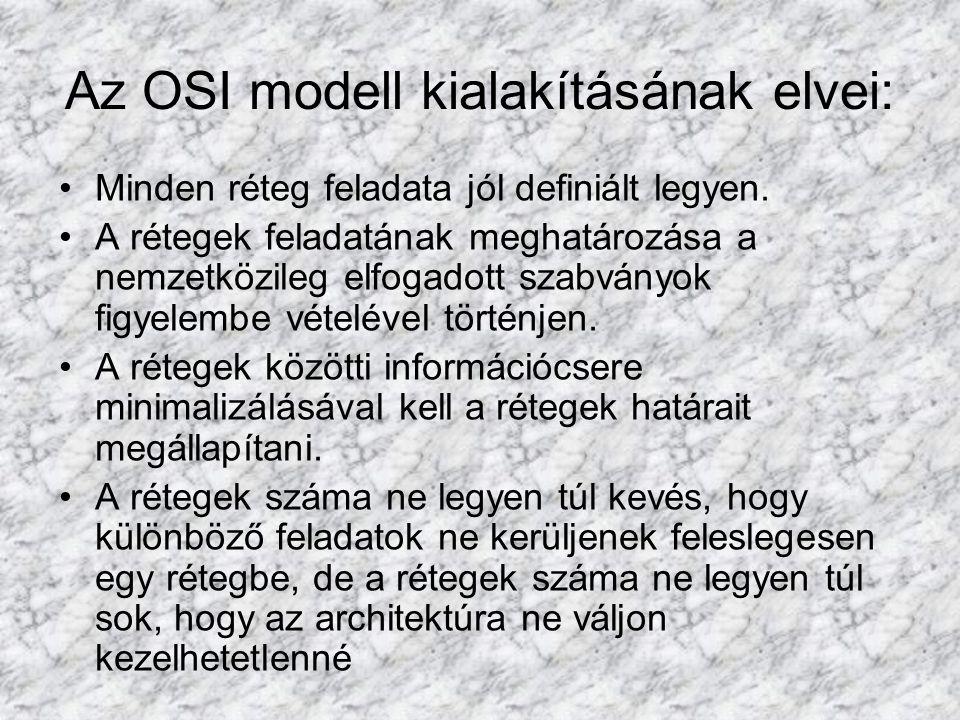 Az OSI modell kialakításának elvei: