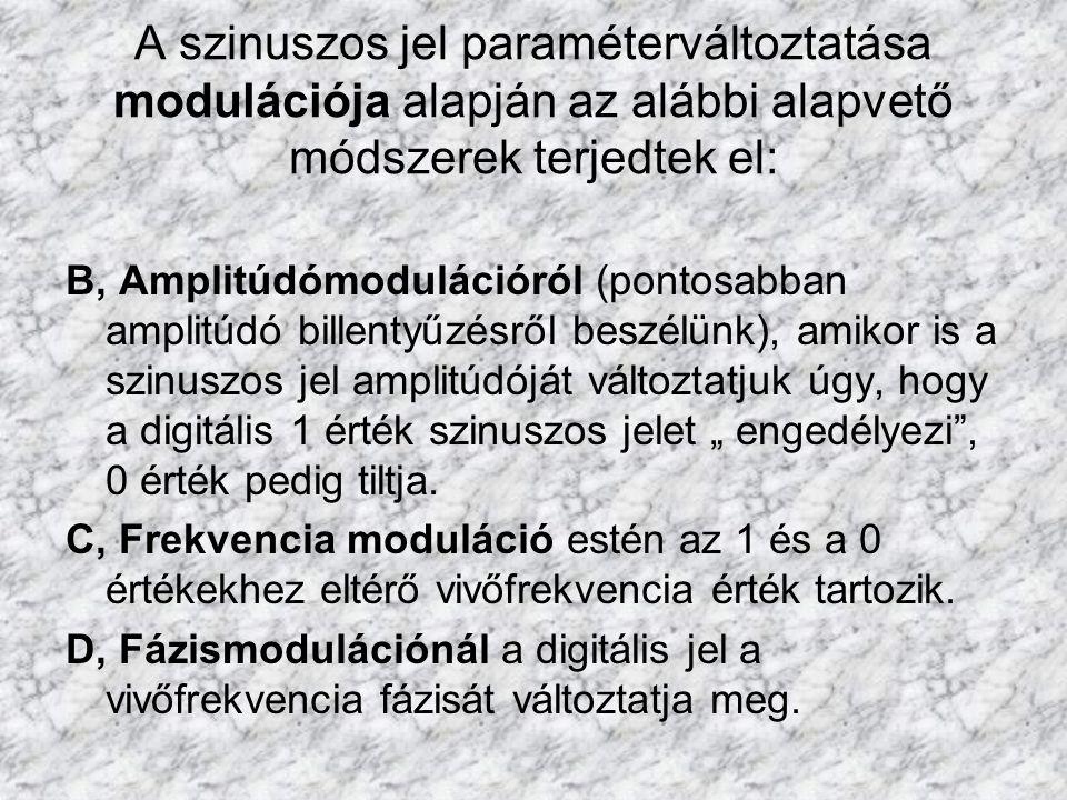 A szinuszos jel paraméterváltoztatása modulációja alapján az alábbi alapvető módszerek terjedtek el: