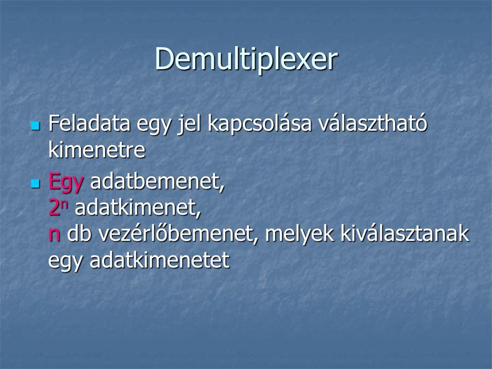 Demultiplexer Feladata egy jel kapcsolása választható kimenetre