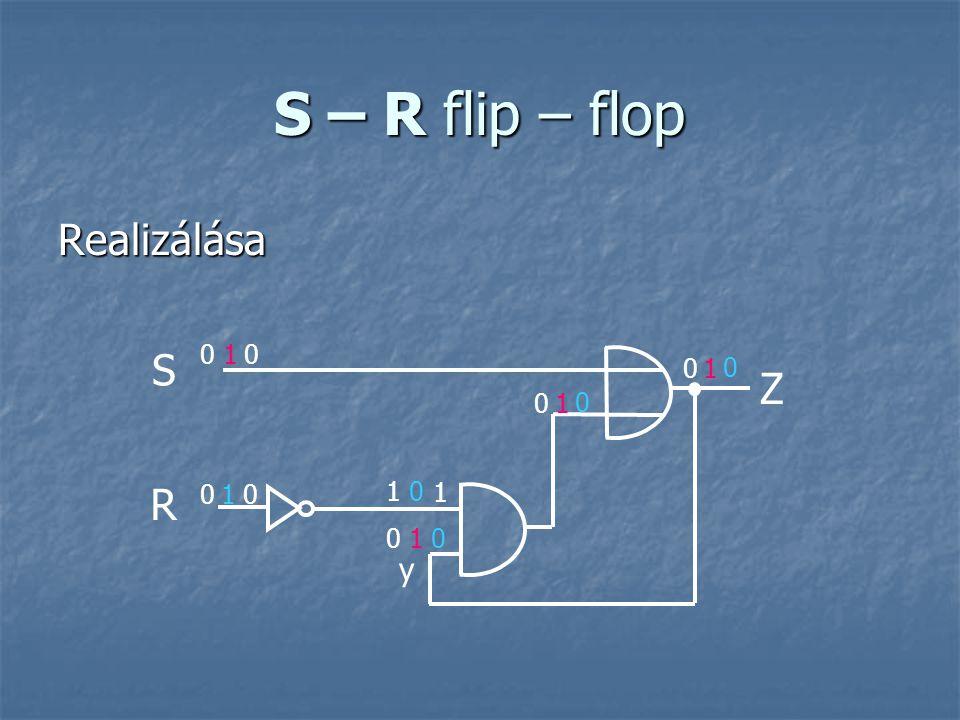 S – R flip – flop Realizálása 1 S 1 Z 1 R 1 1 1 1 y
