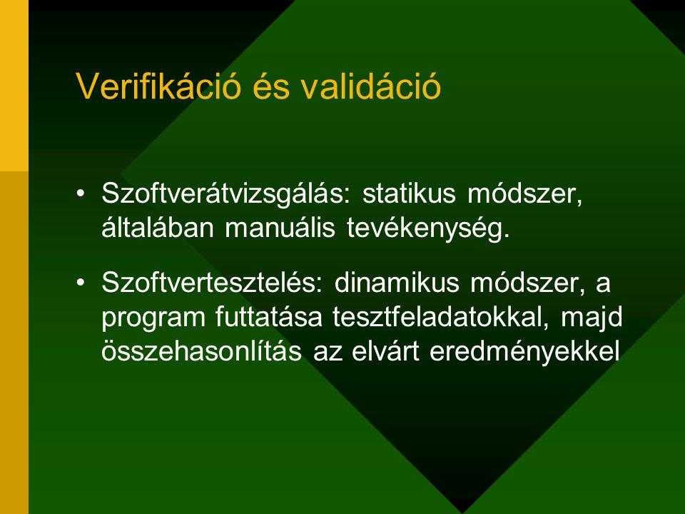 Verifikáció és validáció