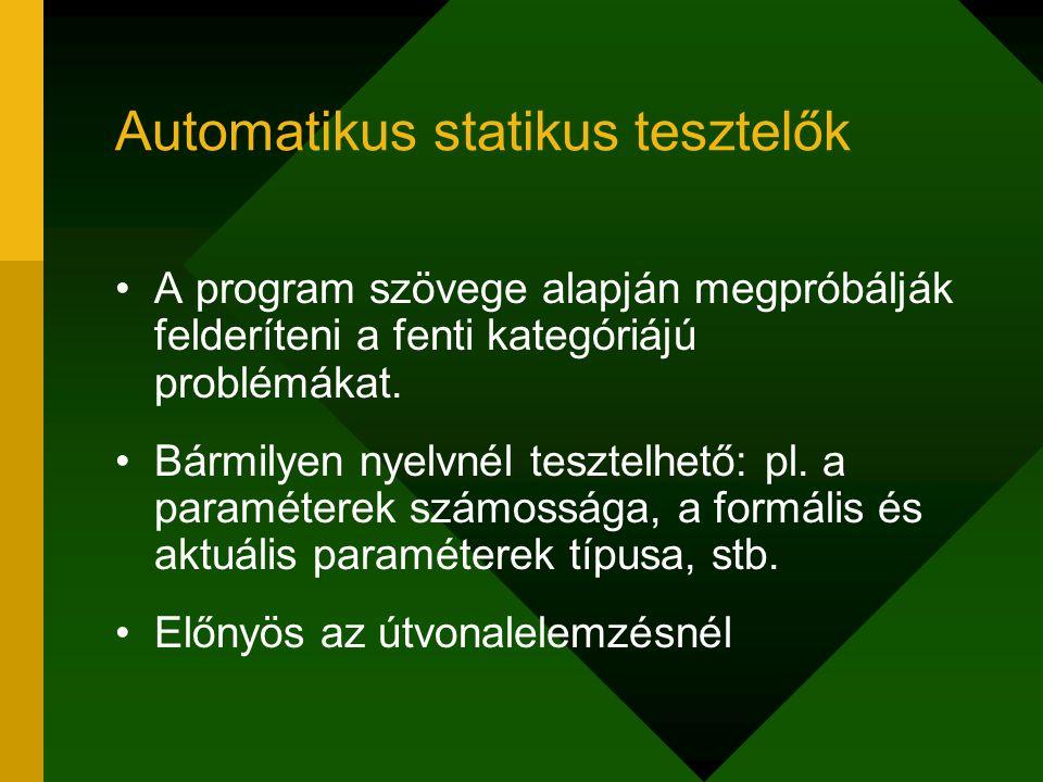 Automatikus statikus tesztelők